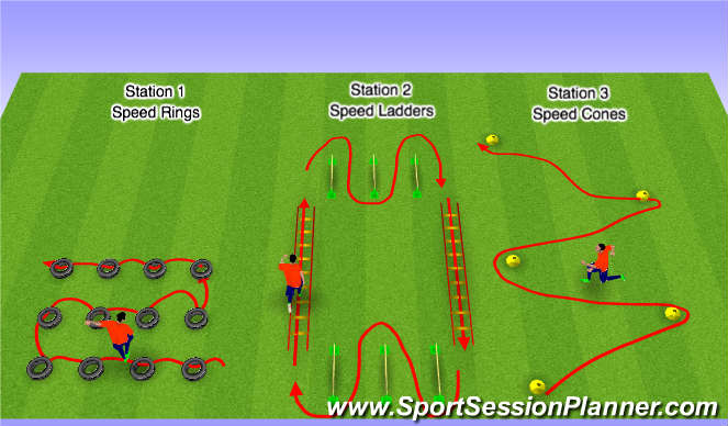 Football Soccer Turning Shooting Amp Combination Play