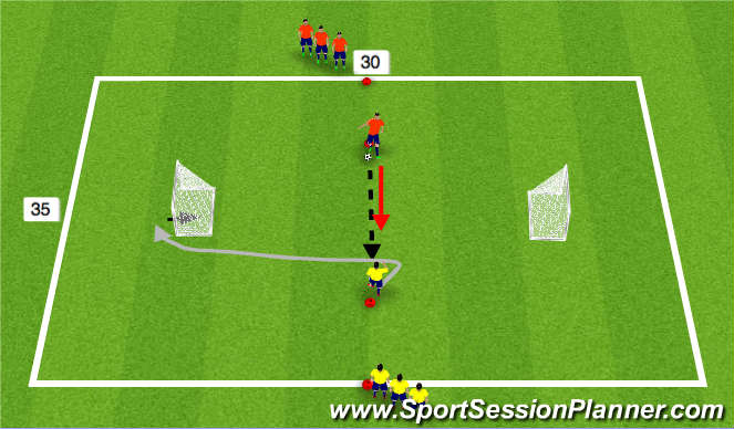 Football/Soccer Session Plan Drill (Colour): Change of Direction Technical Activity