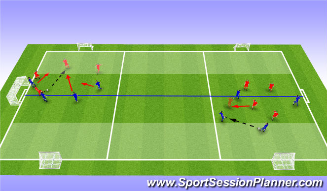 Football/Soccer Session Plan Drill (Colour): Intro SSG