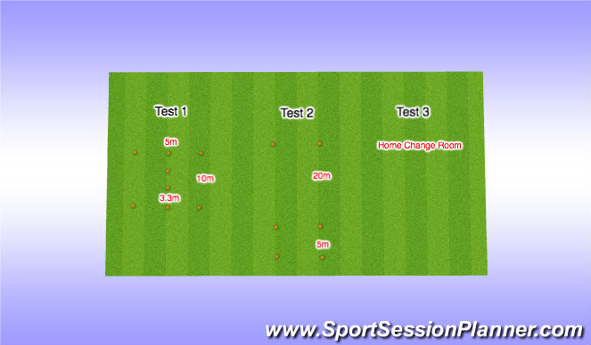 Football/Soccer Session Plan Drill (Colour): Player Testing