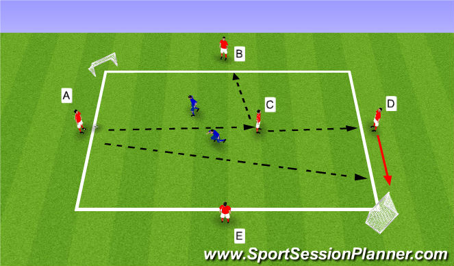 Football/Soccer Session Plan Drill (Colour): 5 v 2 Warm Up
