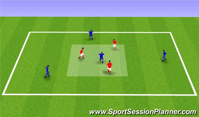 Football/Soccer Session Plan Drill (Colour): 3 v1 to 4 v 3