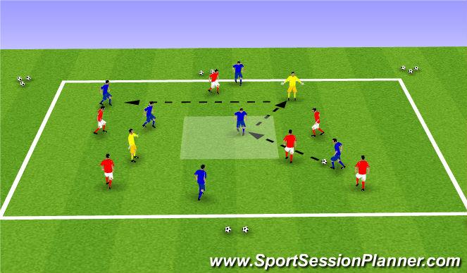 Football/Soccer Session Plan Drill (Colour): 6 v 6 + 2