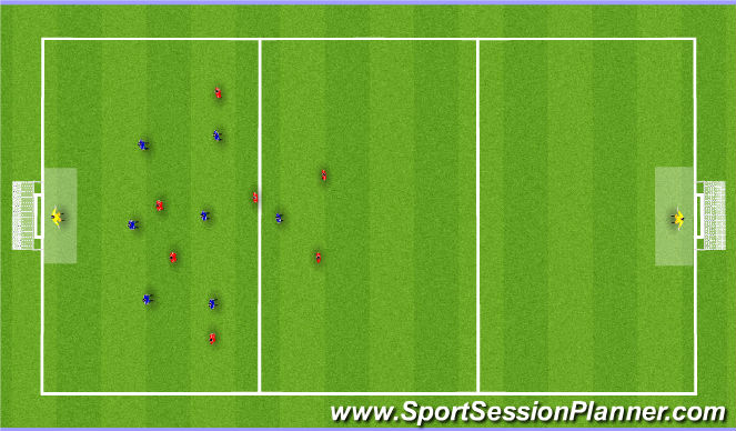Football/Soccer Session Plan Drill (Colour): Part (Tactical)