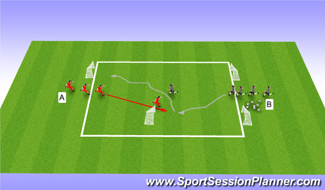 Football/Soccer Session Plan Drill (Colour): Game Related (20)