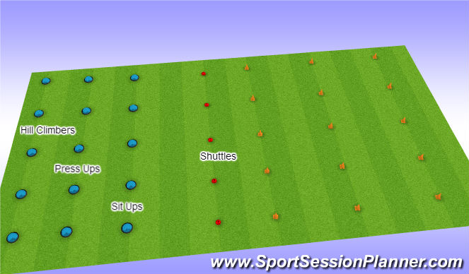 Football/Soccer Session Plan Drill (Colour): Circuits