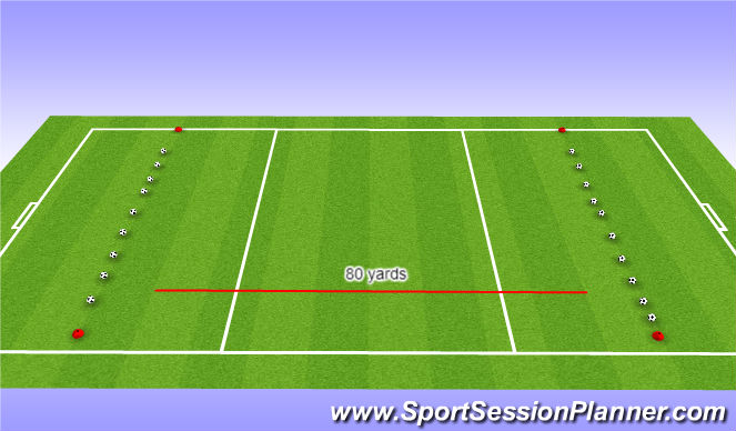 Football/Soccer Session Plan Drill (Colour): Interval Runs