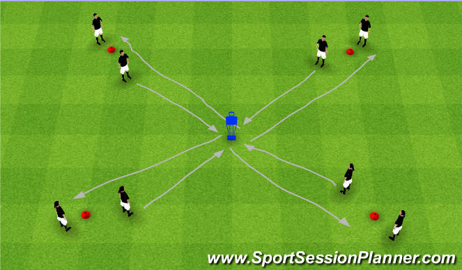 Football/Soccer Session Plan Drill (Colour): Technical Center Square