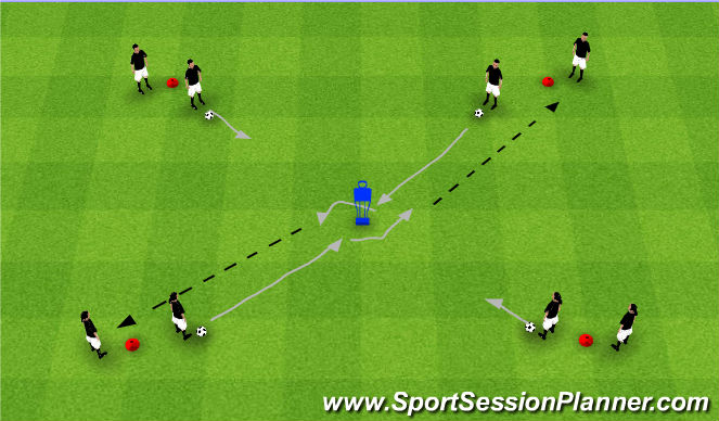 Football/Soccer Session Plan Drill (Colour): Double 1v1