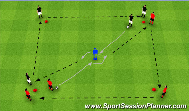 Football/Soccer Session Plan Drill (Colour): Double Triangle Passing with 1v1