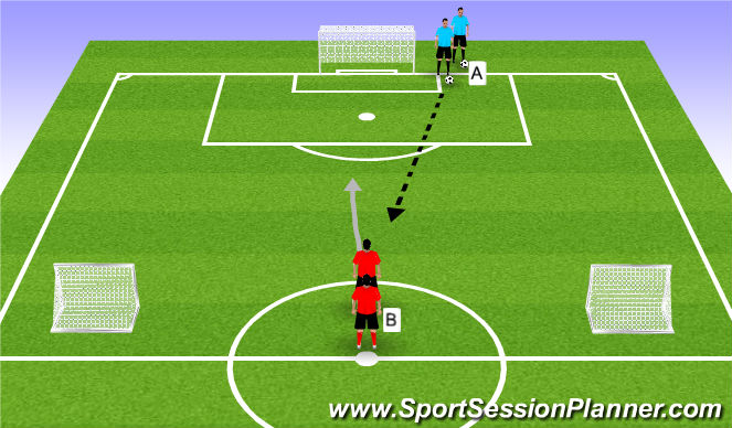 Football/Soccer Session Plan Drill (Colour): Group Play 1v1