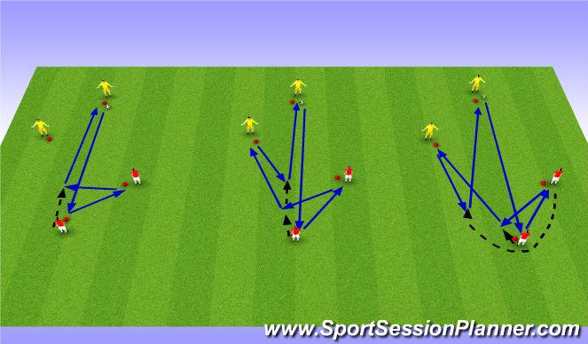 Football/Soccer Session Plan Drill (Colour): Oblong Diamond Movements