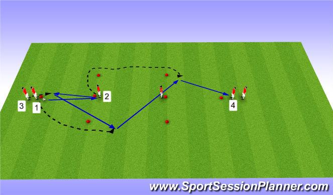 Football/Soccer Session Plan Drill (Colour): Dynamic Dinamo Box training