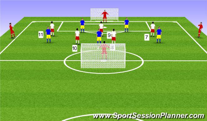 Football/Soccer Session Plan Drill (Colour): 6v6 10 pt game
