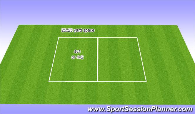 Football/Soccer Session Plan Drill (Colour): 4v1 Focus