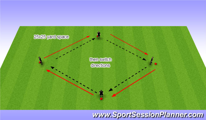 Football/Soccer Session Plan Drill (Colour): Sqaure Passing 1