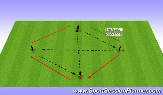 Football/Soccer Session Plan Drill (Colour): Square Passing 2
