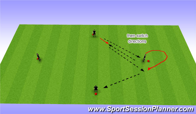 Football/Soccer Session Plan Drill (Colour): Square Passing 3