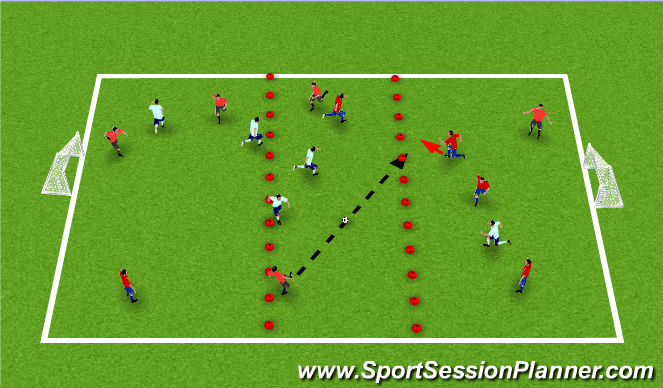 Football/Soccer Session Plan Drill (Colour): Shape and Penetrate