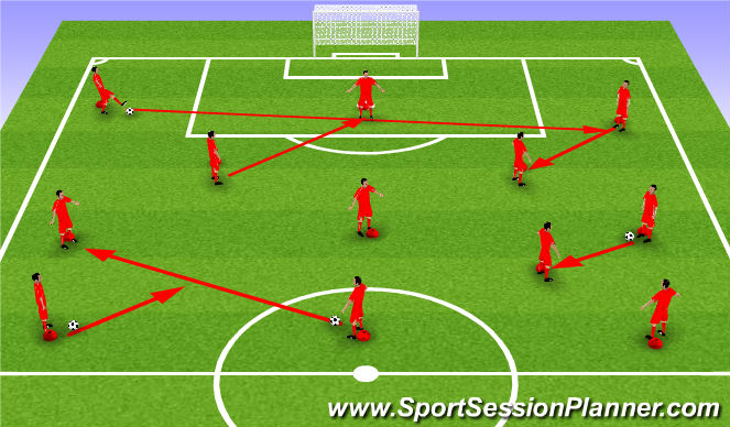 Football/Soccer Session Plan Drill (Colour): Pass and Move; Decisions Making
