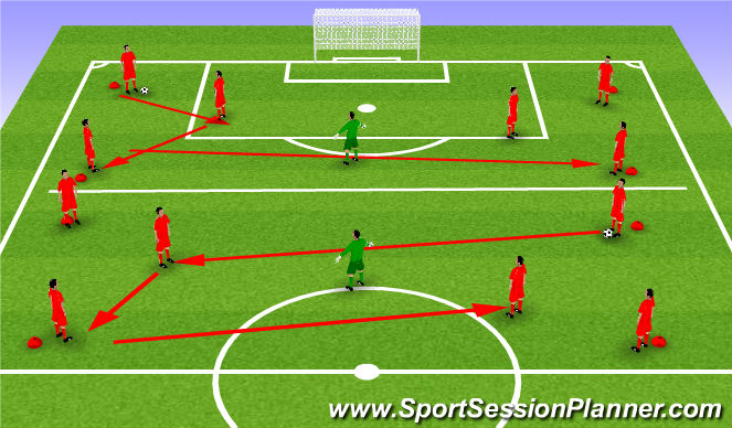 Football/Soccer Session Plan Drill (Colour): Pass and Move; Move to Space