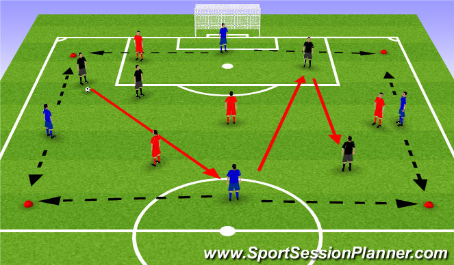 Football/Soccer Session Plan Drill (Colour): Pass and Move: Simple Passing