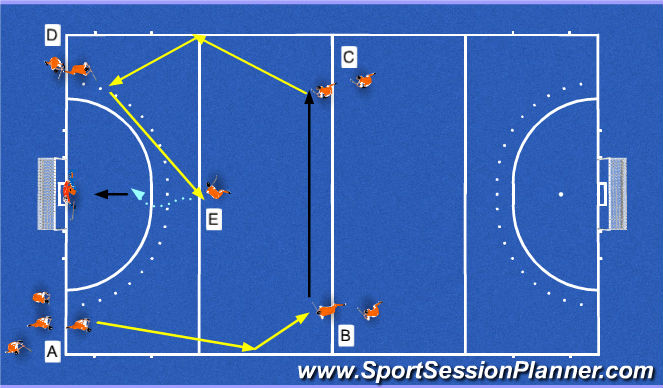 Hockey Session Plan Drill (Colour): warm up passing
