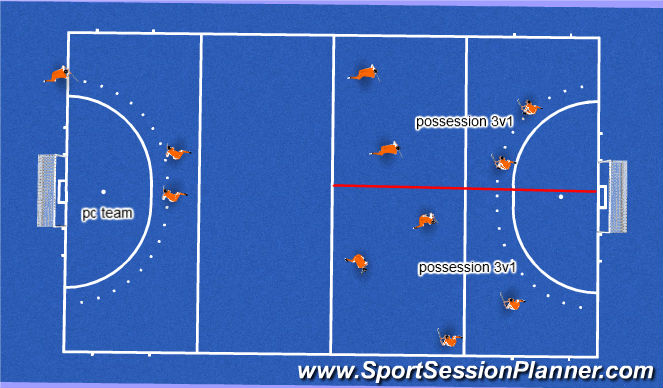 Hockey Session Plan Drill (Colour): possession and pc