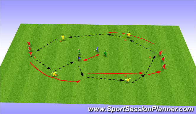 Football/Soccer Session Plan Drill (Colour): Combination passing drill