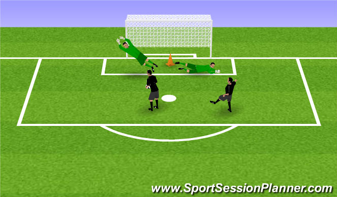 Football/Soccer Session Plan Drill (Colour): Oefening 4 en 6