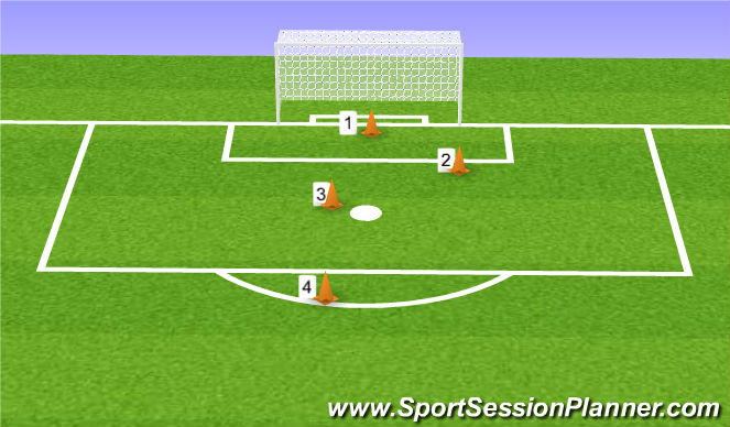 Football/Soccer Session Plan Drill (Colour): Oefening 8-9