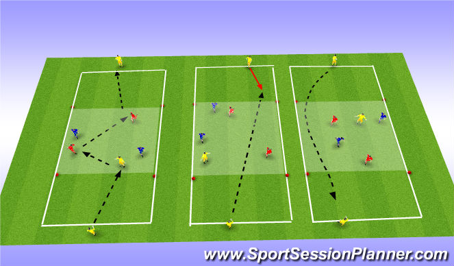Football/Soccer Session Plan Drill (Colour): Possession counter attacking game