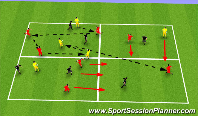 Football/Soccer Session Plan Drill (Colour): reaction to transition