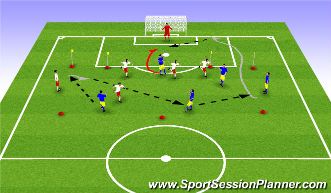Football/Soccer Session Plan Drill (Colour): 2 B- Windows to finish on goal