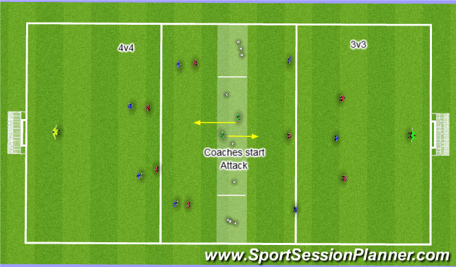Football/Soccer Session Plan Drill (Colour): 4v4 and 3v3