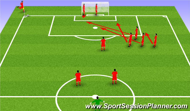 Football/Soccer Session Plan Drill (Colour): Standard