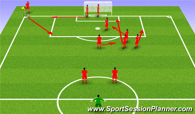 Football/Soccer Session Plan Drill (Colour): The one two