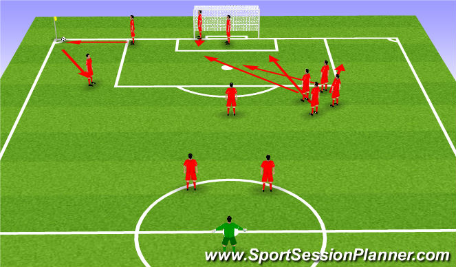 Football/Soccer Session Plan Drill (Colour): Roll trick