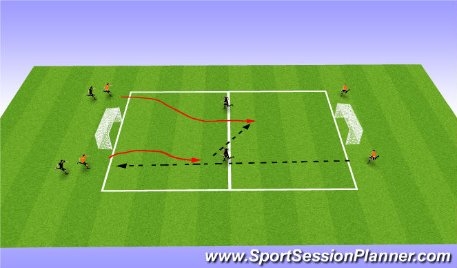 Football/Soccer Session Plan Drill (Colour): Part Progression