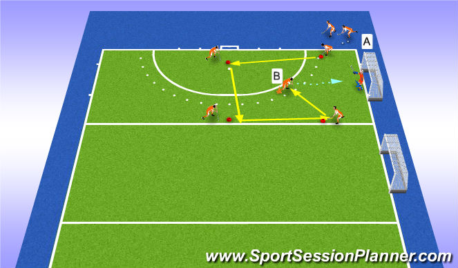 Hockey Session Plan Drill (Colour): passin structuur