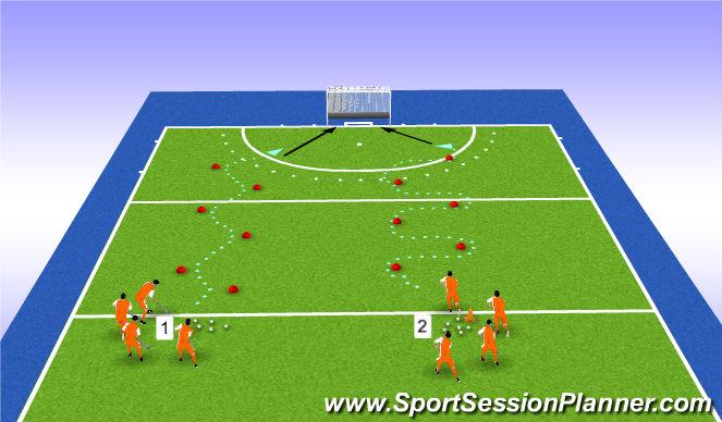Hockey Session Plan Drill (Colour): drijftechniek