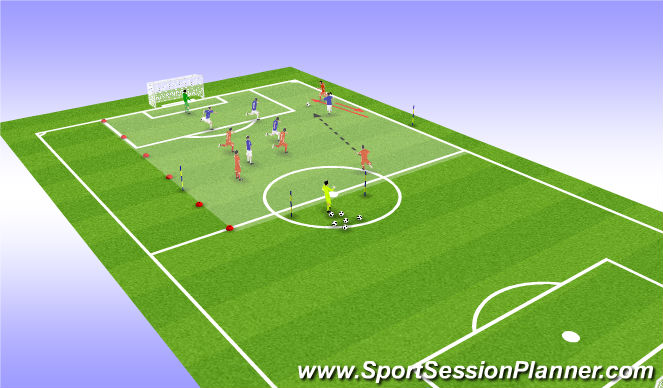 Football/Soccer Session Plan Drill (Colour): functional wing play