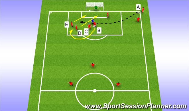 Football/Soccer Session Plan Drill (Colour): Corner right side