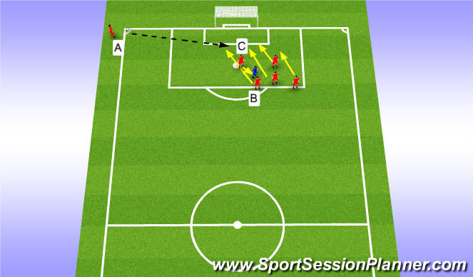 Football/Soccer Session Plan Drill (Colour): Out-swinging corner left side