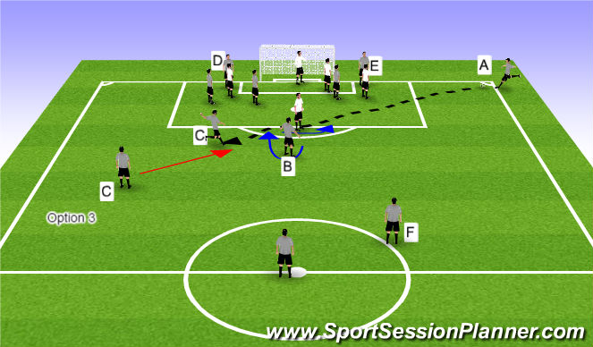Football/Soccer Session Plan Drill (Colour): Corner Kick Dummy Play