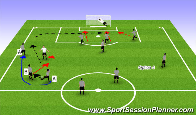 Football/Soccer Session Plan Drill (Colour): Free Kick Touch and Overlap Play