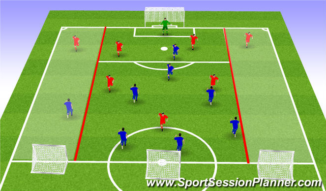Football/Soccer Session Plan Drill (Colour): Counter Attacking Practice