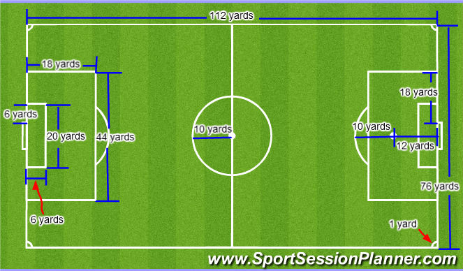 Football/Soccer Session Plan Drill (Colour): U13+ (11v11)