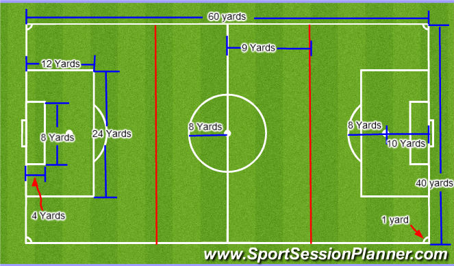 Football/Soccer Session Plan Drill (Colour): U9/U10 (7v7)