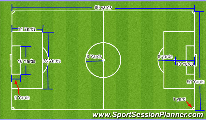 Football/Soccer Session Plan Drill (Colour): U11/U12 (9v9)